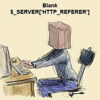 Linux:Referrer Policy 介绍